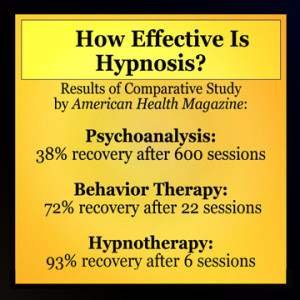 Effectiveness of hypnosis